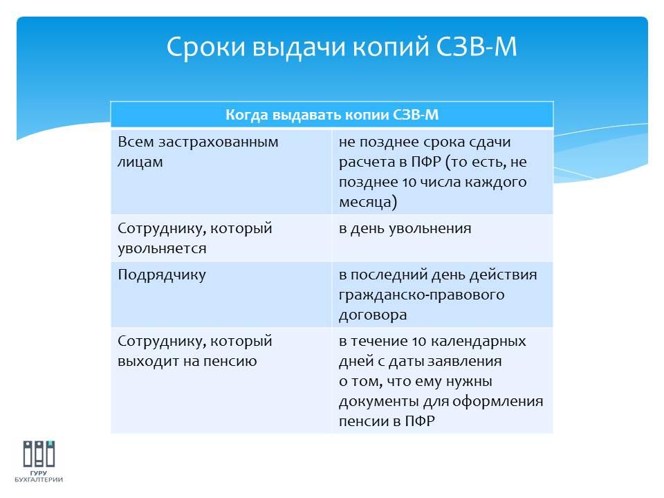 сроки СЗМ-В
