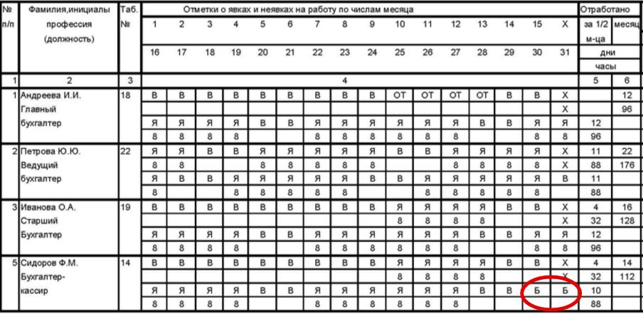 отметка о болезне в табеле рабочего времени