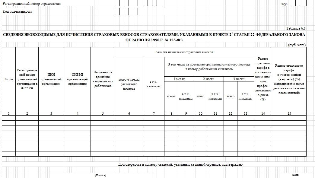 Таблица_6.1_4_ФСС