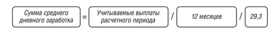формула определения среднего зароботка