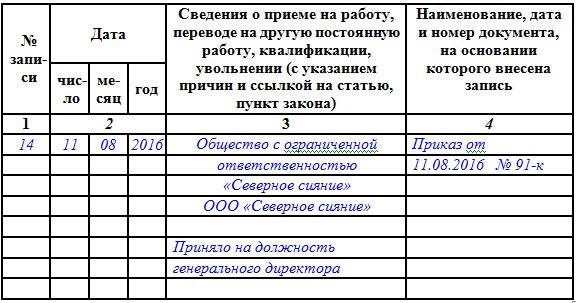 Договор при приеме на работу студентов на аттракционах