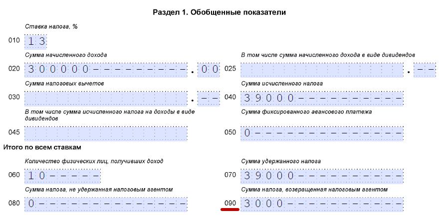 Vozvrat_naloga_v_6-NDFL