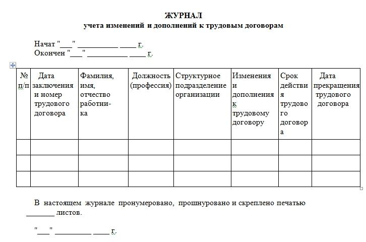 Регистрация дополнительных соглашений к трудовым договорам