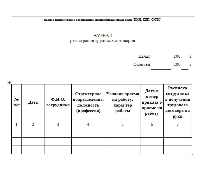 Журнал регистрации трудовых договоров книга Образец