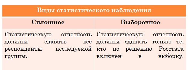 sploshnoe_rosstat