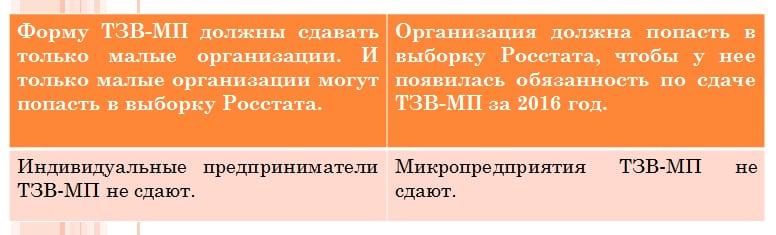 tablica_tzv_mp
