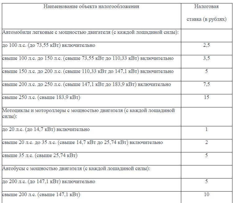 Ставки транспортного налога свыше 100 ставки налога на транспорт в тверской области