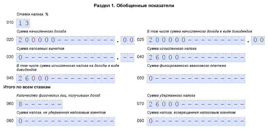 Dividendy_v_6-NDFL