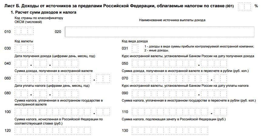 Что такое наименование источника выплат в декларации 3 ндфл пушкино регистрация ип
