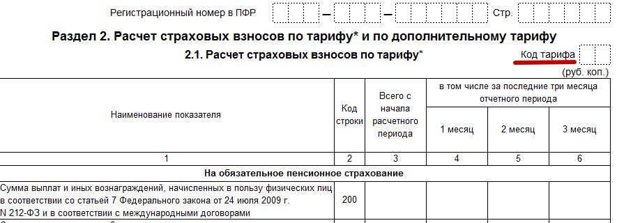 Kod_tarifa_v_RSV-1