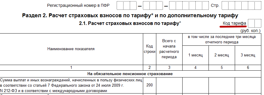 Коды тарифа в РСВ-1