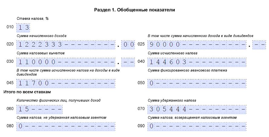 Материальная помощь в декларации 6 ндфл курсы бухгалтера 1с 8 версия для начинающих онлайн