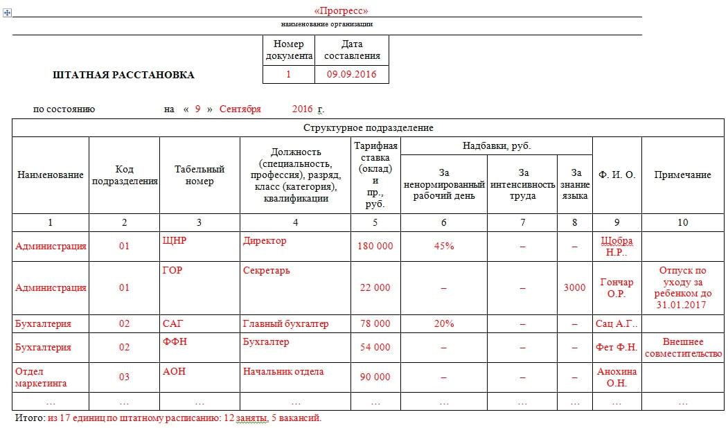 zhahtaya_rasstanovka_obraxec_zapolneniya