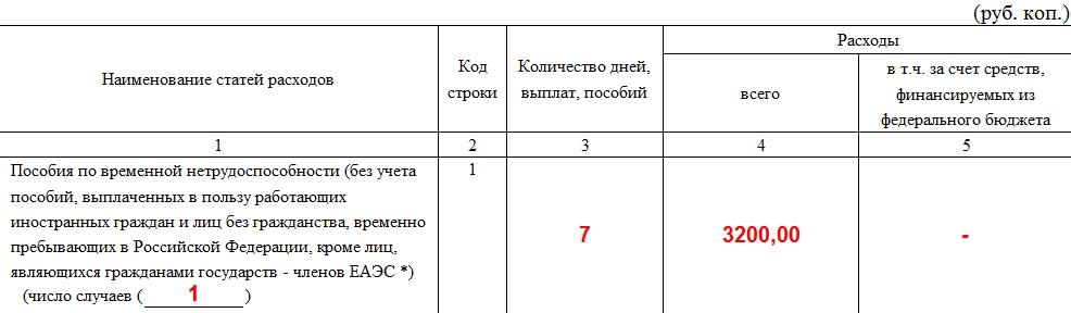 tabl_2_4fss