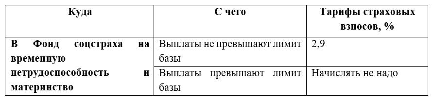 osnovnoj_tarif_v_fss