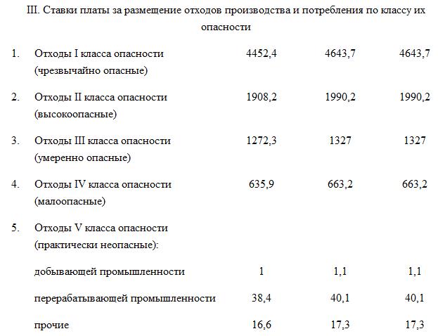 plata_za_othody