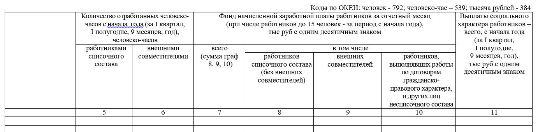 tablica_v_forme_t-4