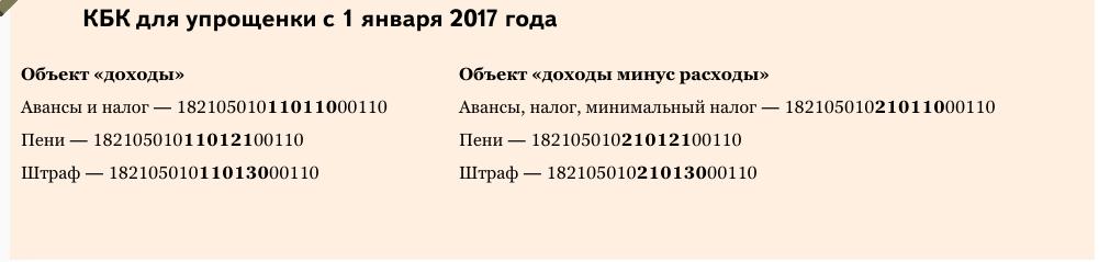 kbk_usn_2017_tablica