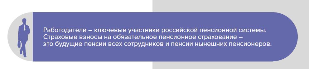 rol_rabotodatelya_v_sisteme_ops