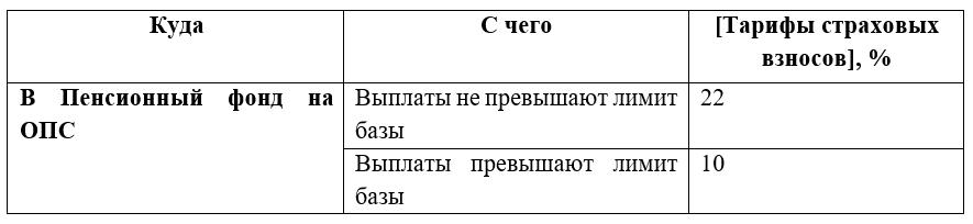 tablica_stavok