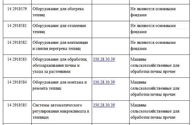 starye_i_novye_kody