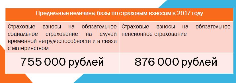 baza_strahovie_vznosy_v_2017godu