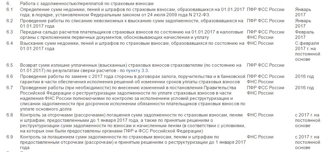 dorozhnaya_karta