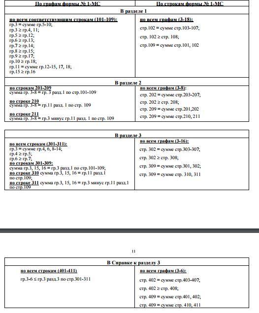 Статистика бланк форма 2 мс скачать
