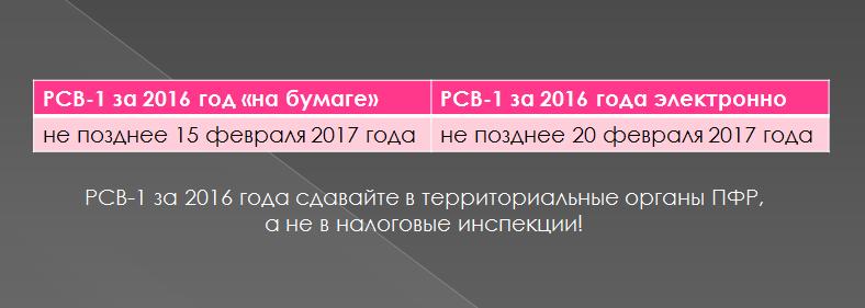 srok_sdachi_rsv_za_2016_god