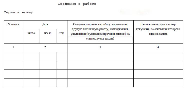 svedeniya_o_rabote