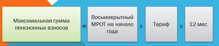 vznosy_ip_pfr_2017