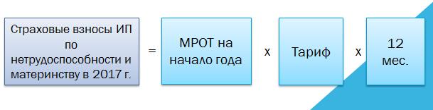 vznosy_ip_v_fss_v_2017_godu