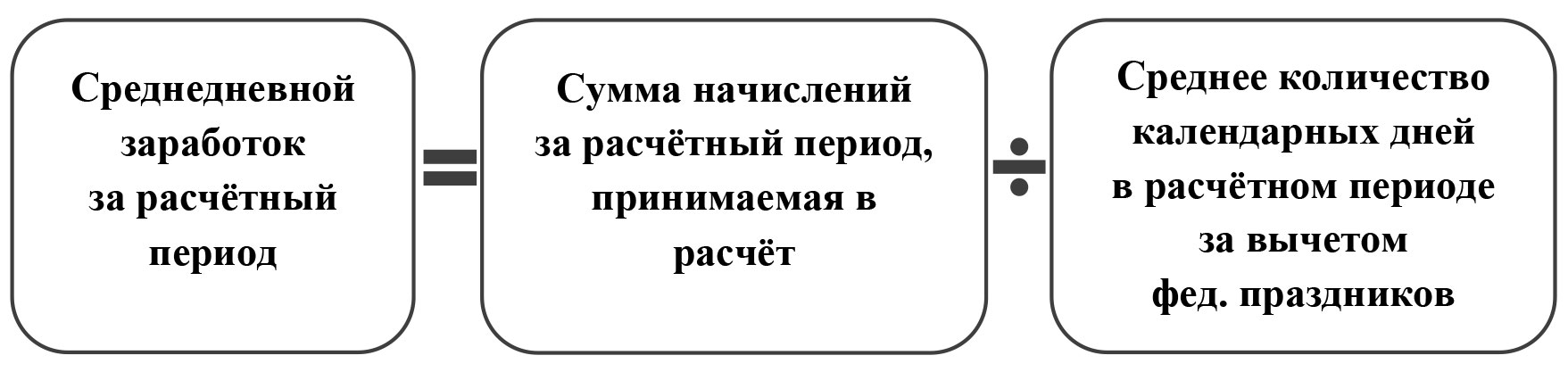 mekhanizm-raschyota-2