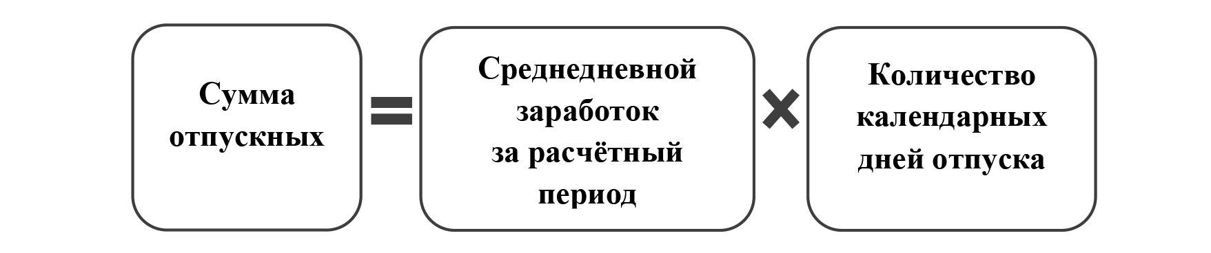 mekhanizm-raschyota1