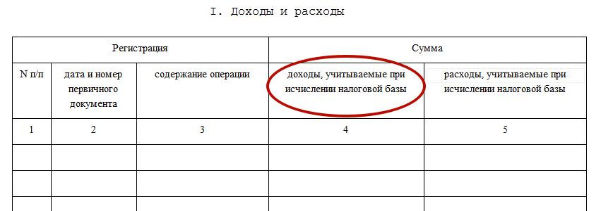 dohody_v_knige_usn