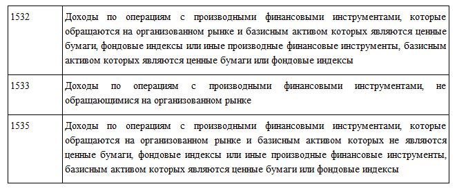 kody_dohodov_1532-1535