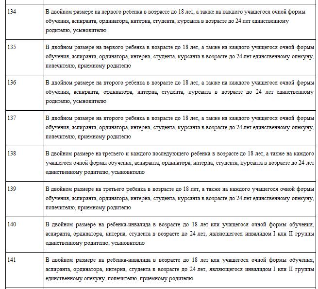 kody_vychetov_134-141