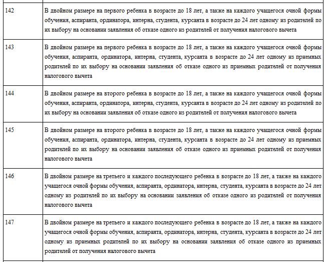 Код вычета ндфл 2017 признание актива в мсфо