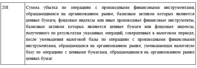 kody_vychetov_208