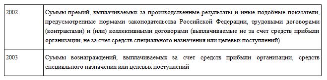 novye_kody_2002_i_2003
