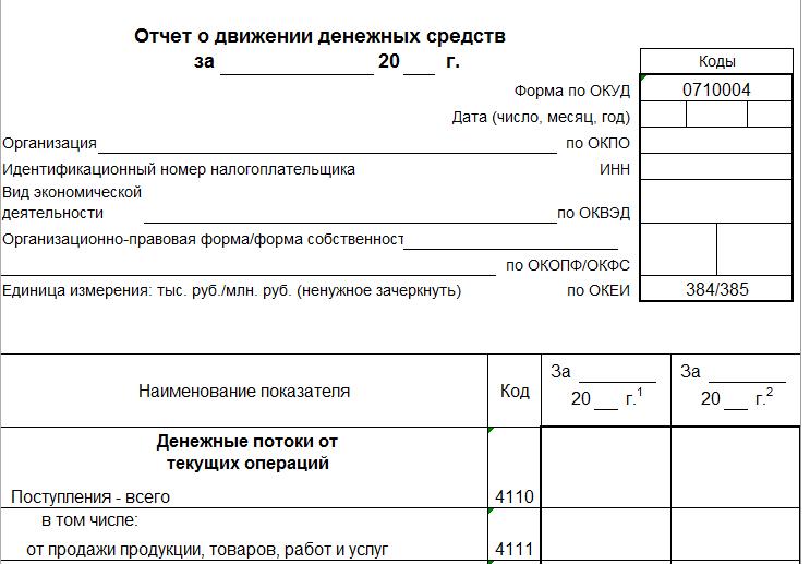 otchet_o_dvizhenii_deneg