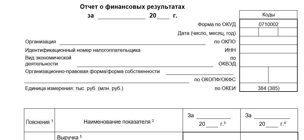 otchet_o_finansovyh_itogah