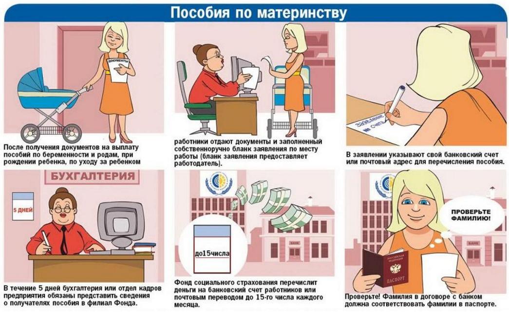 posobiya_po_materinstvu