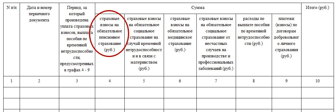 raskhody_po_vznosam_kniga_ucheta_usn