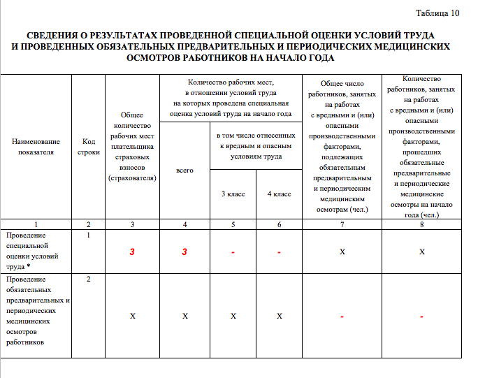 tablica_10_fss
