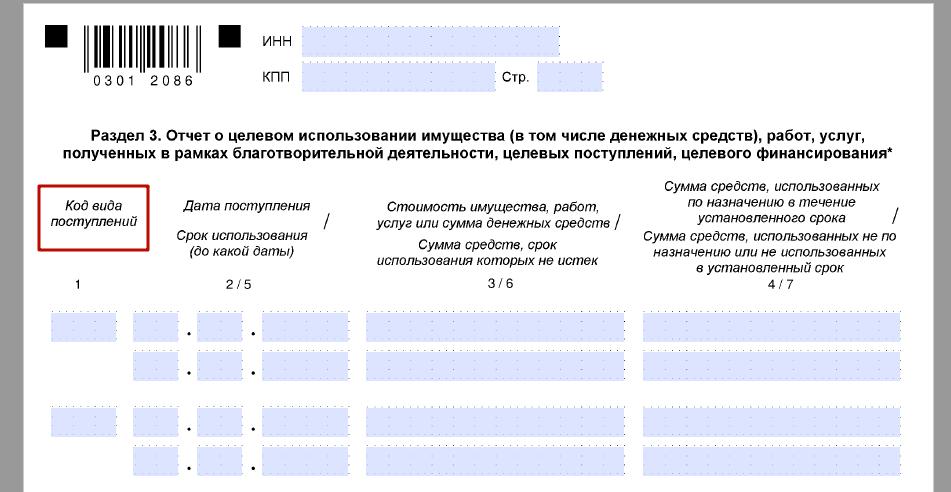 Коды новой декларации по УСН за 2019 год (упрощенная система налогообложения)