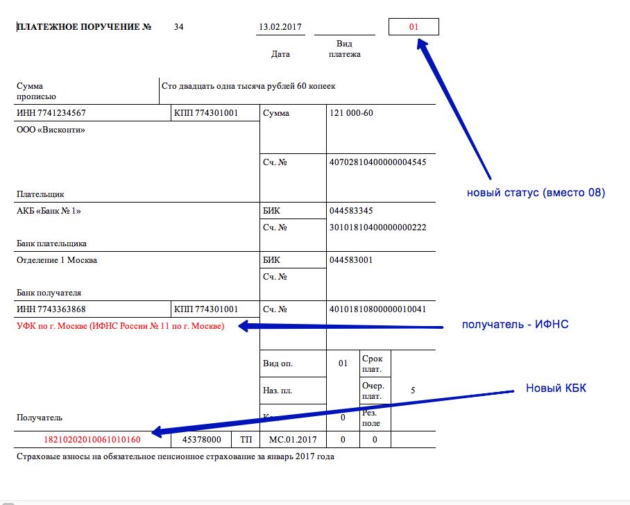 образец письма на уточнение платежа в ифнс