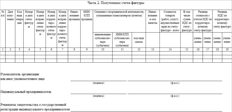 есть, правилам ведения журналов учета счетов-фактур термобелья Термобелье