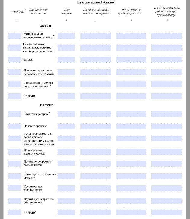 Бухгалтерская отчетность малых предприятий. заполнение баланса и финансового отчета.