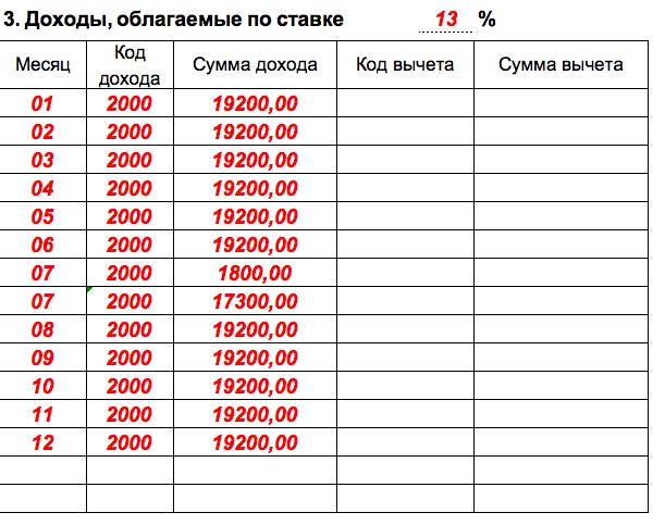 справка о доходах без вычета налогов кредиты юр лицам москва